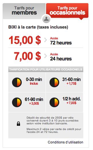 BIXI tarifs 2013